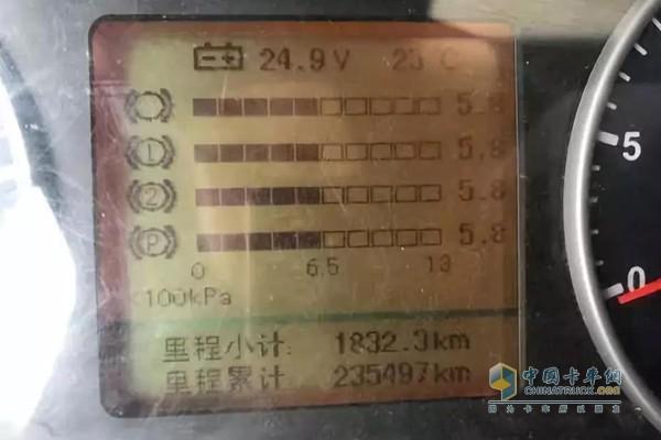 Master Zhao's Dongfeng Tianlong Qihang Edition 450 Odometer