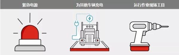 Optional PowerDrive module
