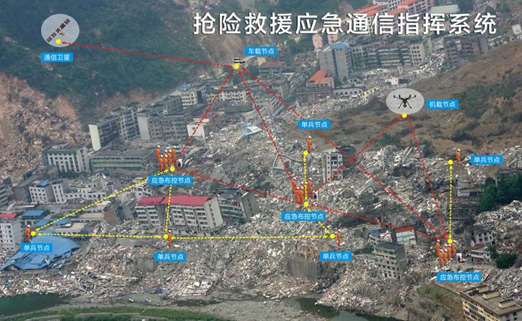 Earthquake disaster relief wireless communication system