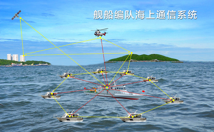 Maritime emergency rescue communication system