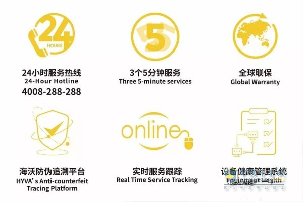 Hyva Asia Pacific Service System
