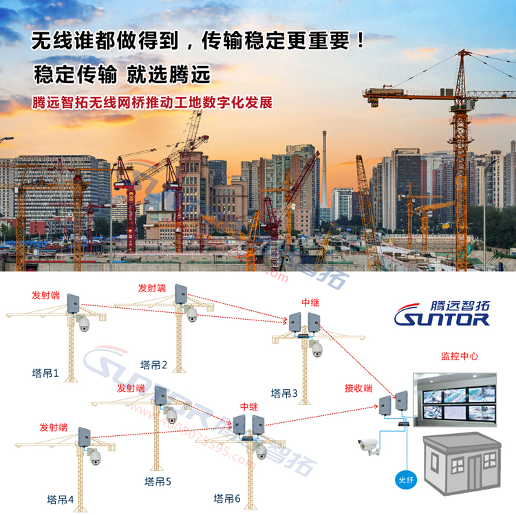 Tengyuan Zhituo construction site wireless monitoring solution