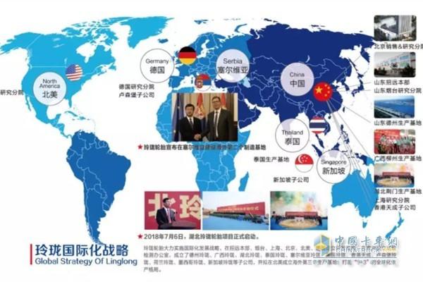 Linglong tire internationalization strategic layout