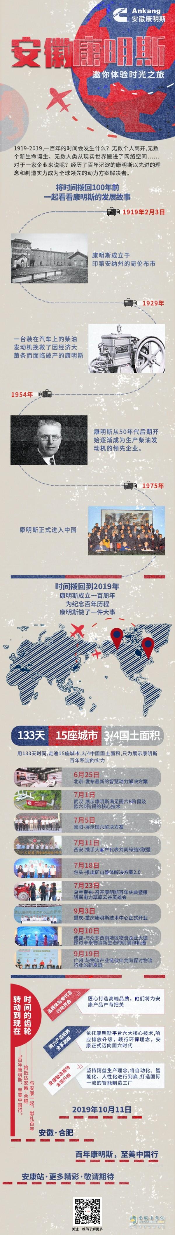 Anhui Cummins development history