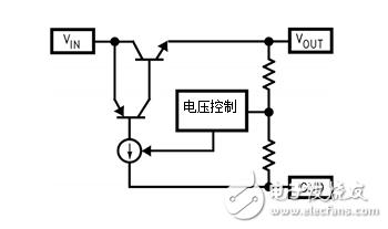 Choose ESR to ensure linear regulator stability
