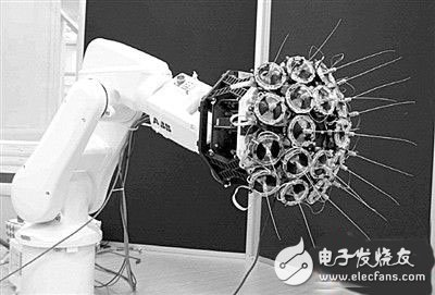 Counting 20 cutting-edge technologies in the robot industry