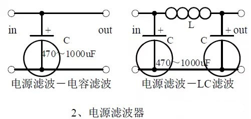 Three mastering levels of analog circuits and Top20 circuit diagram