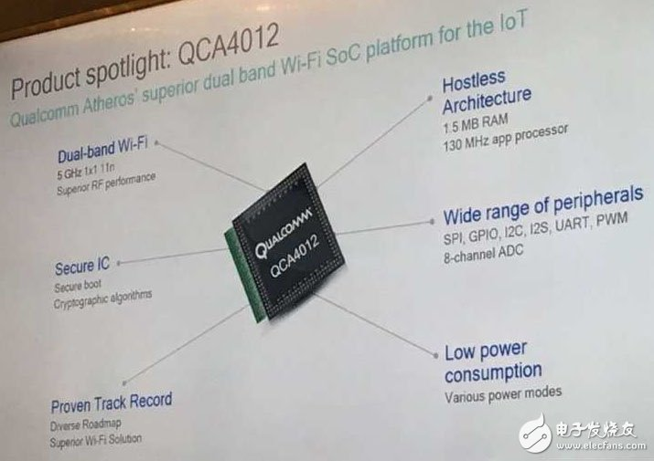 Qualcomm advanced design to create Internet of Things connection technology