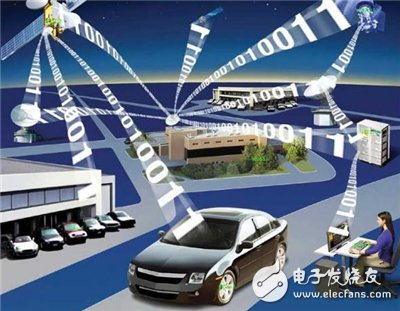 [Science] intelligent network car and system components