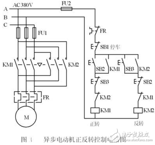 Main circuit and relay control circuit diagram of positive and negative control of three-phase asynchronous motor