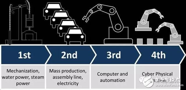 Has the Industrial Internet of Things become out of control?