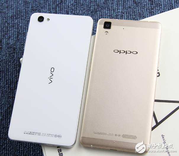How does OPPO and VIVO, which surpassed Xiaomi, rise rapidly?