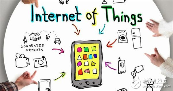 Internet of Things market and application development trend