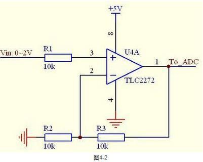 Six experiences with operational amplifiers