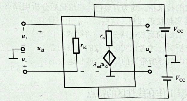 Analysis of the performance index of the amplifier circuit
