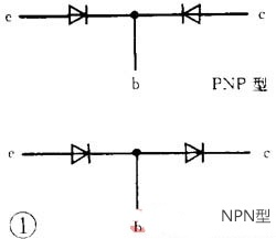 Illustrating the principle of triode
