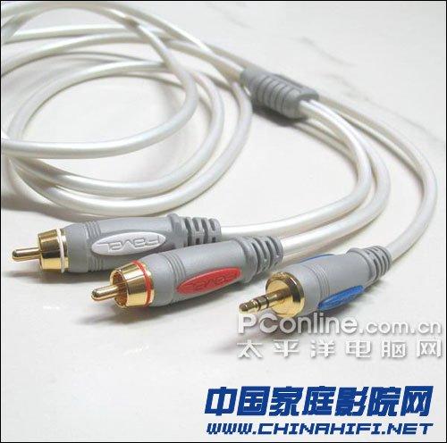 RCA audio interface