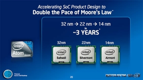 Intel adjusts chip strategy to 14nm within 3 years