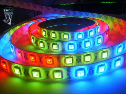LED Lighting Product Development Level in 2013