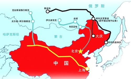 Sino-Russian Natural Gas Payment Method to Be Determined