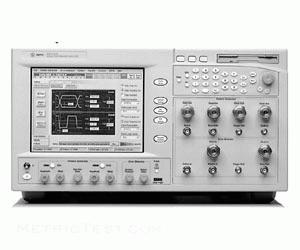 The instrument industry has arranged the error analyzer market one after another