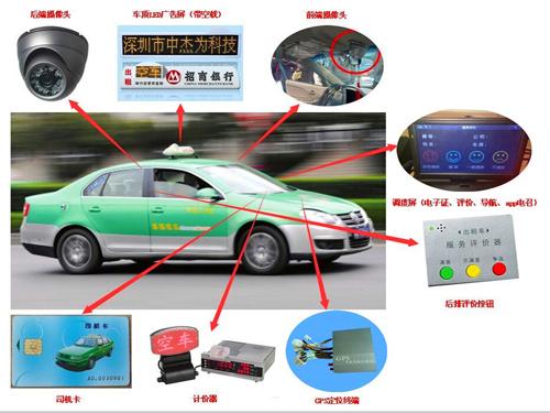 Taxi call plan upgrade management mode