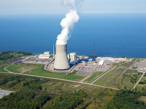 Nuclear Power Market Trend Forecast for 2010-2040