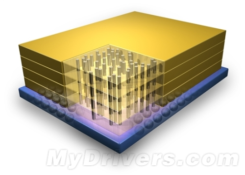 "Micron puts forward 3D memory packaging standard ""3DS"" or DDR4 cornerstone"