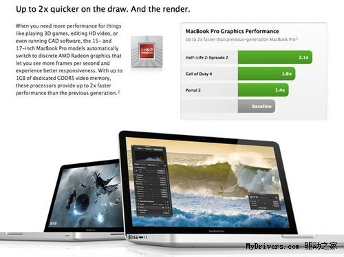 Pass Apple's new Mac 2012 will return NVIDIA graphics card