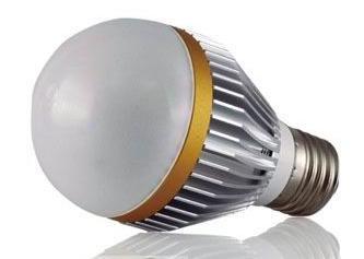 LED lighting market size analysis