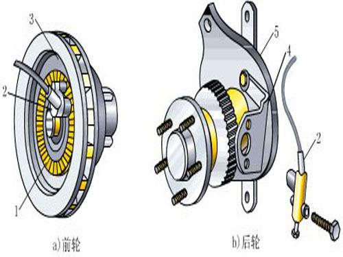 Disassembly and installation method of wheel speed sensor