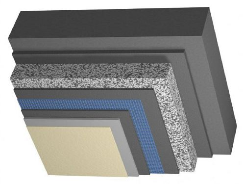 Future trend analysis of new thermal insulation plates