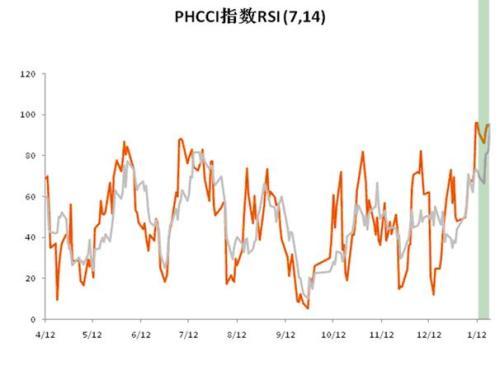 Peking University HSBC Watch (1/16-1/20): Lido dominates or is now