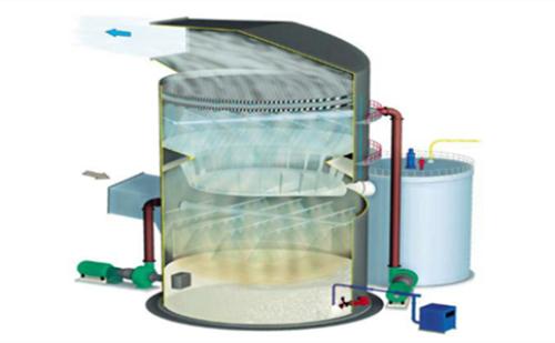 Desulfurization and wet electrostatic precipitator technology