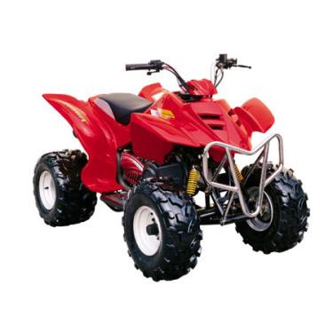 ATV's profile and market conditions
