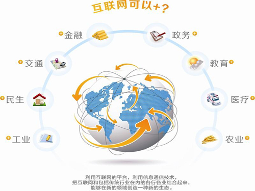 "Promoting China's Manufacturing Industry with ""Internet Plus"""