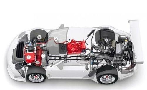 Why is a hybrid car so hot?