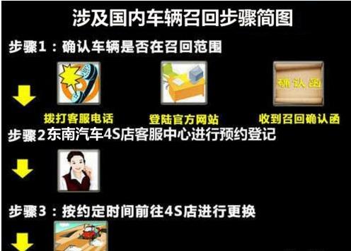 Southeast Automotive recalls 6335 V5 Lingzhi