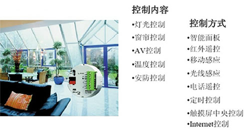China's smart home enters the home intelligence centralized control stage