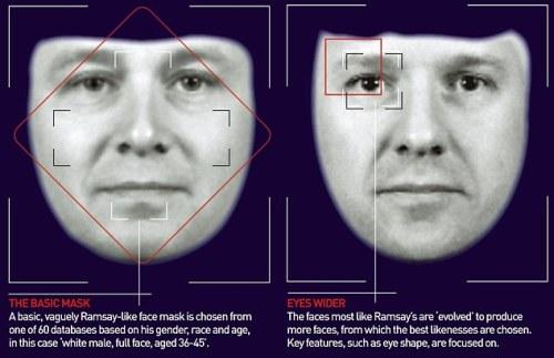 British Police Popularize Evofit Face Recognition System