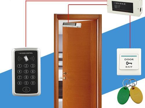Network Fingerprint Access Control Attendance System
