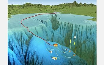 China's Ocean Engineering Cables Needed to Counterattack