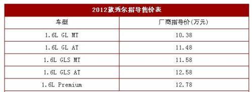Kia 2012 show Seoul officially listed 10.38-12.78 million