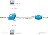 What is single-arm routing? Analysis of related issues about single-arm routing