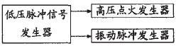 Figure 1 verification device block diagram