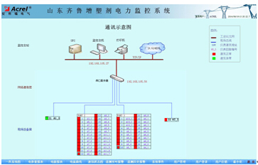 China Hardware Business Network