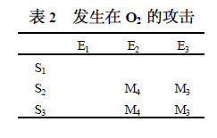 The origin of the South Red Agate - Baoshan, Yunnan