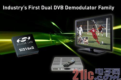 Silicon Labs Introduces World's Most Advanced DVB Demodulator