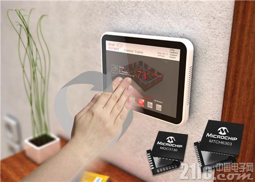Touch_Gesture_Display_7x5__160104.jpg