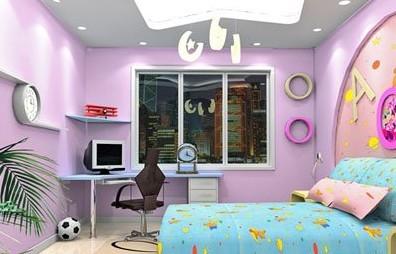Children's room feng shui effect map